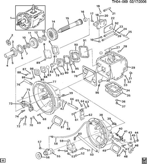eaton transmission diagram eaton transmission diagram eaton free engine image for