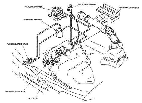 mazda line mazda 6 vacuum diagram free image about wiring diagram