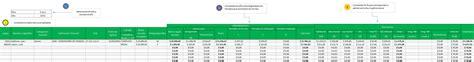 de la planilla de sueldos en excel que incorpora estos cambios planilla de excel de liquidaci 243 n de sueldos