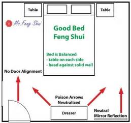 Bedroom Feng Shui by How To Position Your Bed For Good Feng Shui Ms Feng Shui
