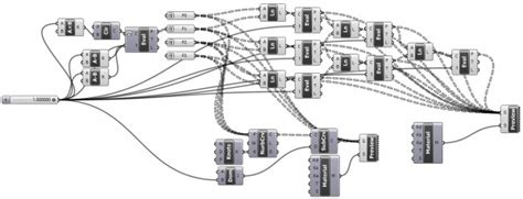 layout animation parameters designcoding animated parameters