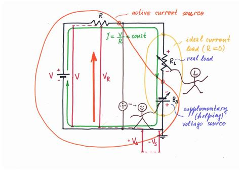 what is the purpose of source resistor and gate resistor what is the idea inverting op current source