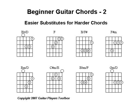 guitar chords for beginners bundle the only 2 books you need to learn chords for guitar guitar chord theory and guitar chord progressions today best seller volume 18 books beginner guitar chords easier substitute chords