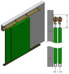 Exterior Sliding Barn Door Track System Sliding Door Animations Industrial Sliding Doors