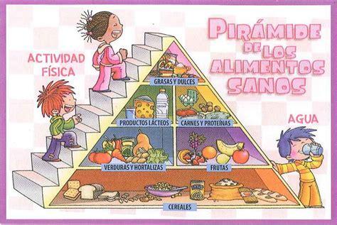 piramide de alimentos el diario de bloggy la importancia de una buena alimentaci 243 n