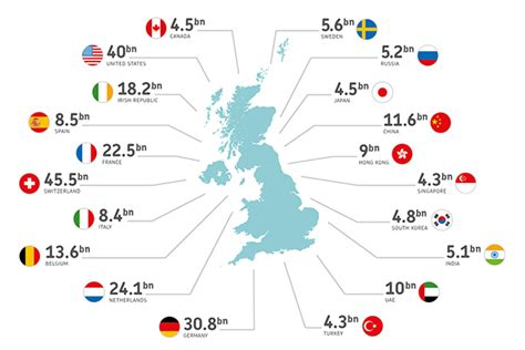 uk trade in your business matters how important is the eu to uk