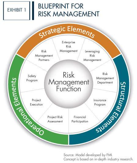 risk management dissertation topics healthcare risk management resume best of best