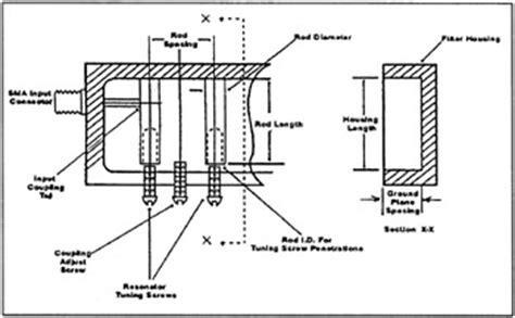 high pass filter design using microstrip bandpass filter x band microstrip bandpass filter design