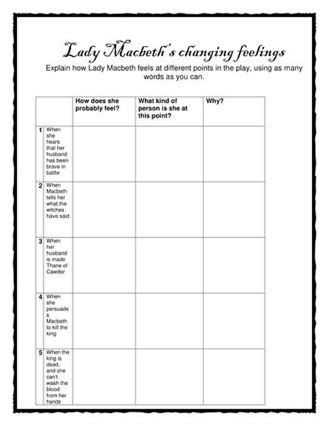 printable version of macbeth macbeth character tree by uk teaching resources tes