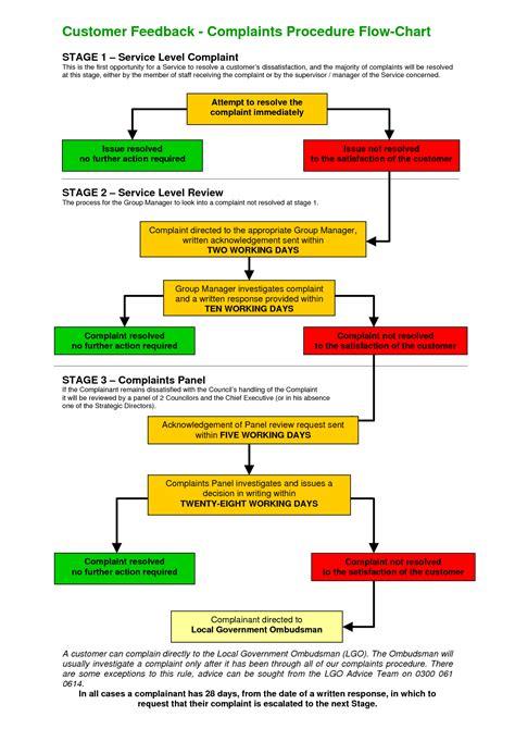 customer service flowchart exles customer complaint flow chart template