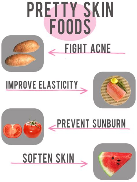 Foods That Detox Your Skin by Simple And Uncomplicated Healthy Cleanse For Your Skin