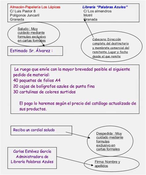 carta formal y informal carta formal y carta informal palabras azules lectoescritura
