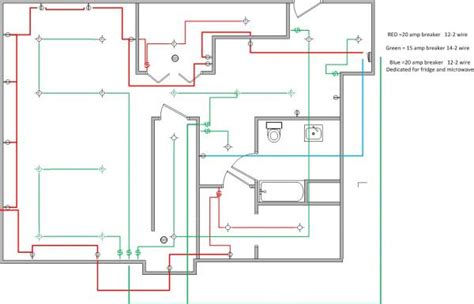 basement electrical wiring basement wiring question doityourself community forums