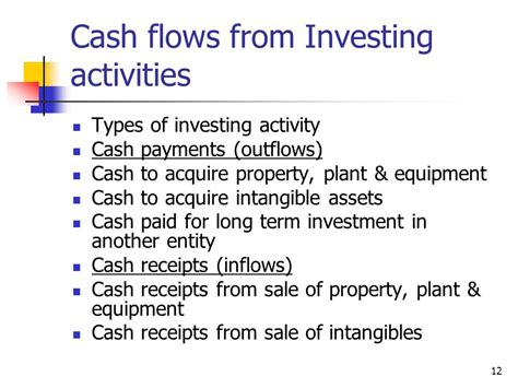 exle cash flow from investing activities cash flow statements week ppt video online download