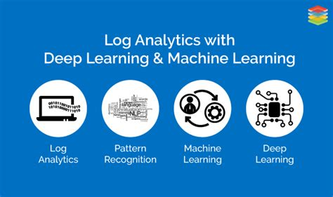 pattern recognition deep learning log analytics with deep learning and machine learning
