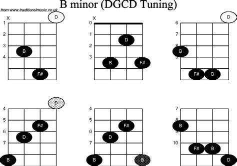 bm chord chord diagrams for banjo g modal b minor