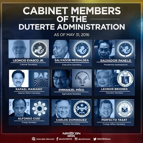 List Of Cabinet Secretaries Abs Cbn News Channel On Quot Look The Duterte
