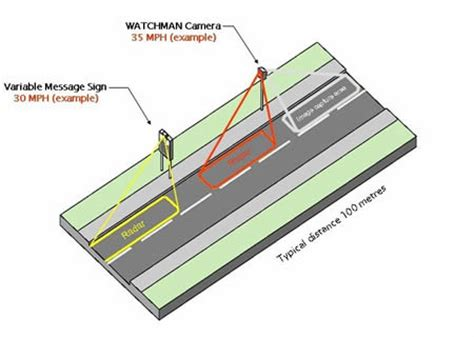 speed cameras wazeopedia