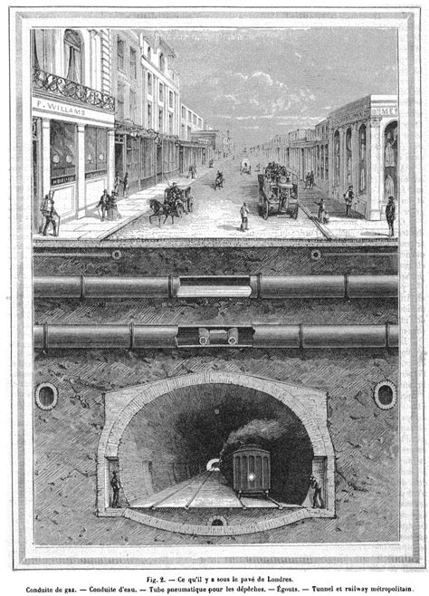 the second oldest tube londons lost pneumatic railway