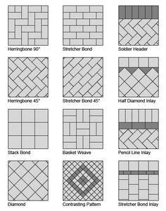 tile layout names paving pattern names that you can use when discussing