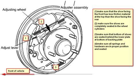 service manual rear drum removal 2012 kia soul 2008 kia sedona rear drum brake removal repair guides rear drum brakes brake shoes autozone com
