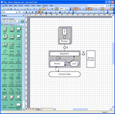visio template for software architecture fmc tam stencils visio shapes for the tam
