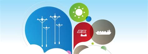 the energy energy security strategy european commission