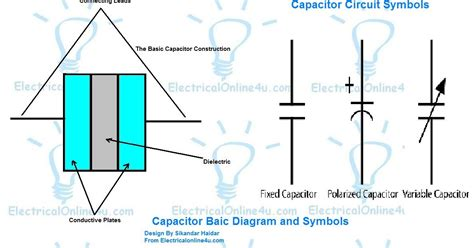 what s capacitor and construction symbol diagram
