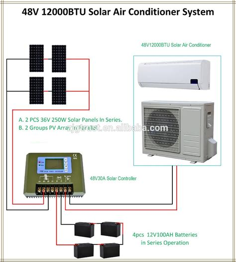 low power air conditioner low noise solar powered air conditioner price air
