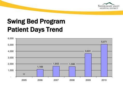 swing program ppt snoqualmie valley hospital swing bed program