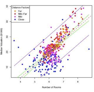 quantitative reasoning & statistical methods for planners