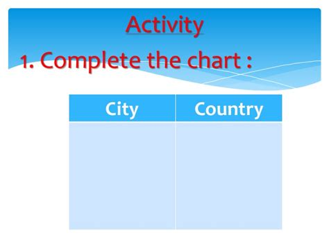Kaos City And Country 16 city country