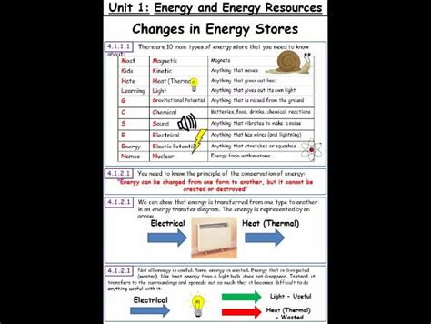 gcse physics revision resources tes