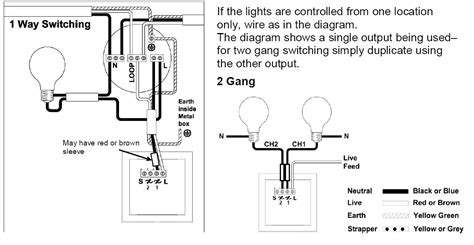 1 way dimmer switch wiring diagram wiring diagram with
