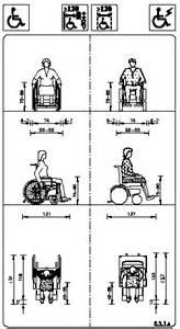 quelle est la largeur d un fauteuil roulant fauteuil 2017