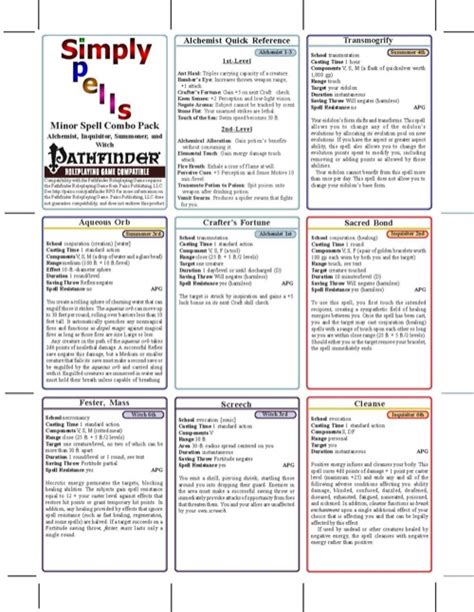 pathfinder spell card template paizo simply spells alchemist inquisitor summoner