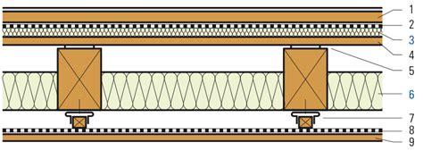 isolamento acustico soffitto condominio flumroc pavimenti solai