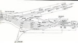 westinghouse brake amp saxby signal co ltd north kent east