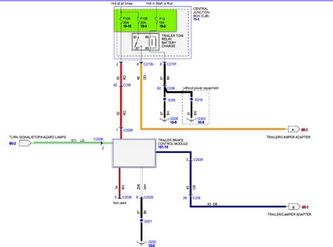 4 pin trailer wiring diagram f350 get free image about