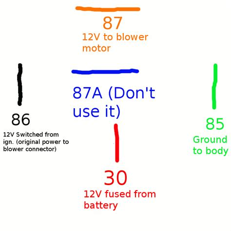 electrical systems relay your blower motor