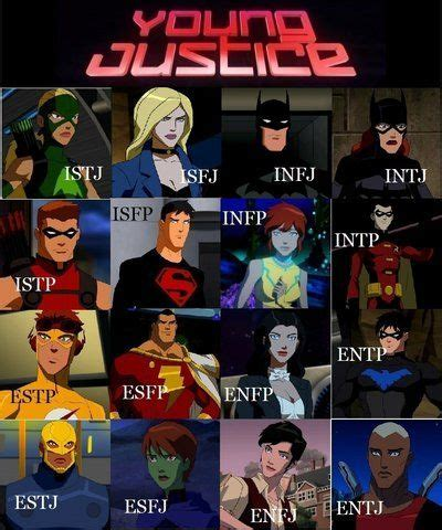 young justice mbti chart by ssendamteews.deviantart.com on