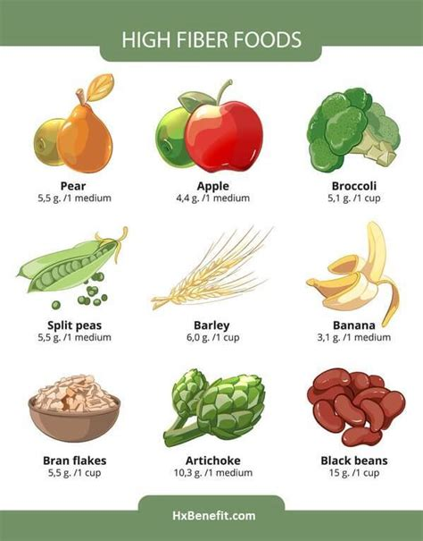 vegetables high in fiber 19 amazing foods high in fiber fruits vegetables