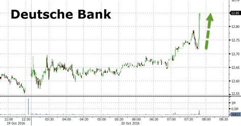 deutsche bank funds deutsche bank ag usa nyse db jumps 4 on qatar stake