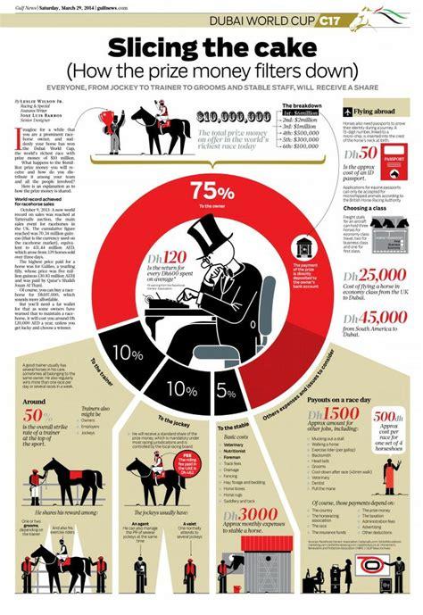 layout and design journalism best 25 newspaper design ideas on pinterest newspaper