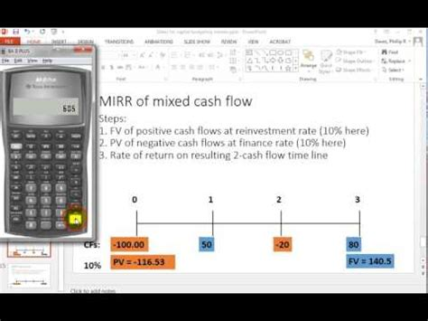 Modified Npv Definition by Ba2plus Irr And Mirr Calculation Doovi