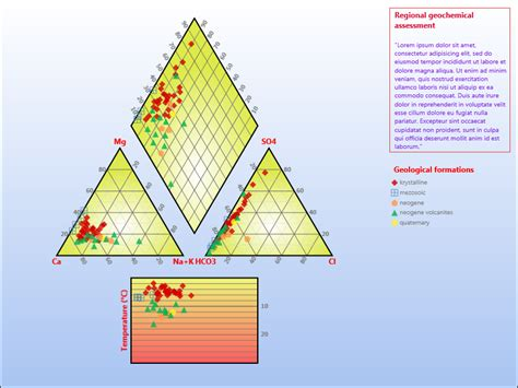 piper diagram software piper diagram program image collections how to guide and