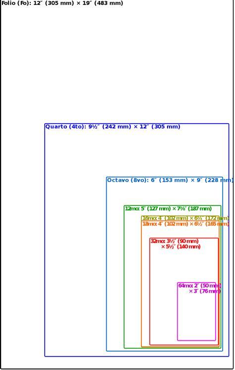 book layout size book size wikipedia