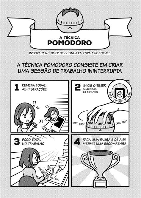 Página 7: A técnica Pomodoro. Inspirada no timer de