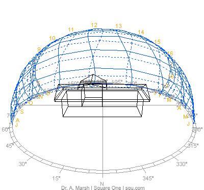 diagrams of the sun