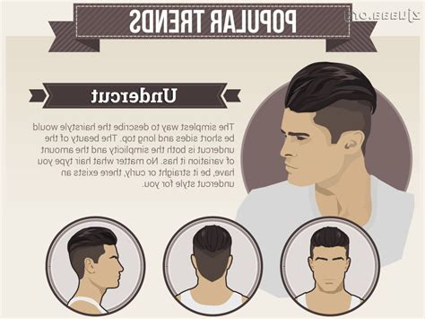 hairstyles and names for guys hairstyle names and fade haircut
